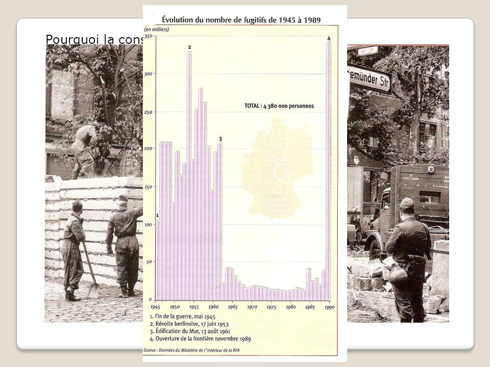 « En août 1961, jétais à Paris.