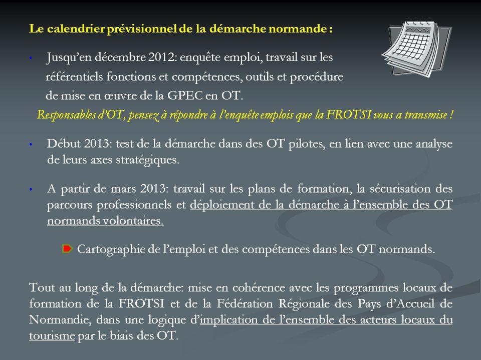 Le calendrier prévisionnel de la démarche normande : Jusquen décembre 2012: enquête emploi, travail sur les référentiels fonctions et compétences, out