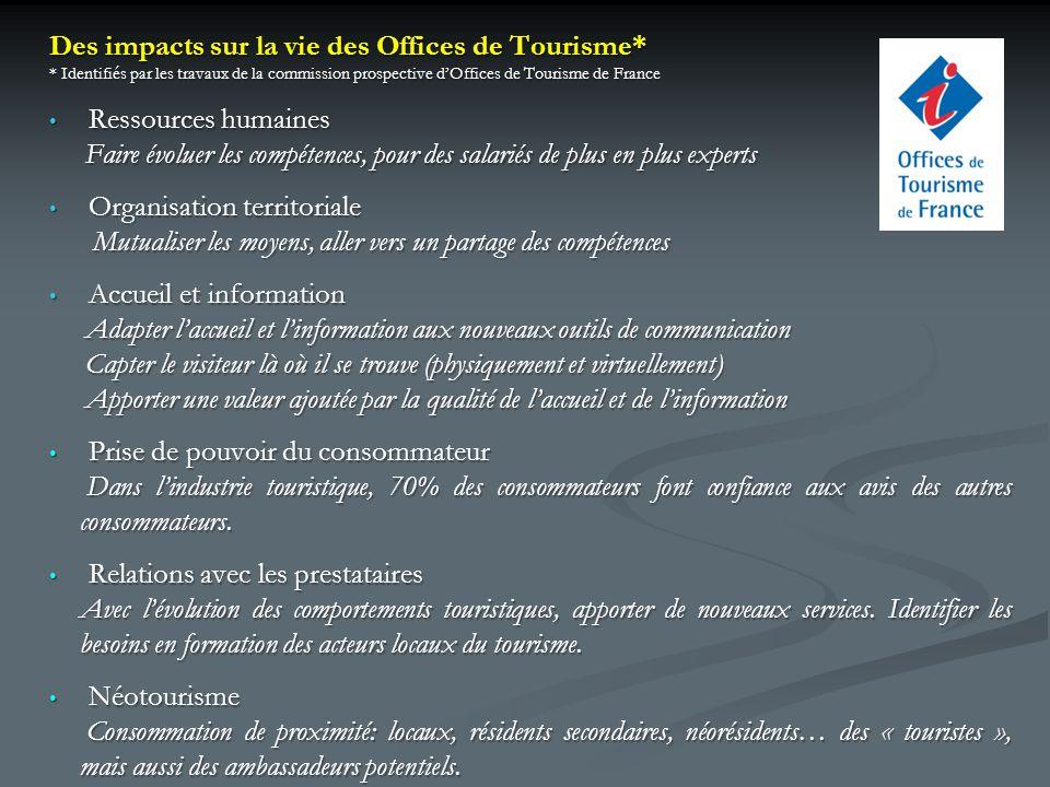 Des impacts sur la vie des Offices de Tourisme* * Identifiés par les travaux de la commission prospective dOffices de Tourisme de France Ressources hu