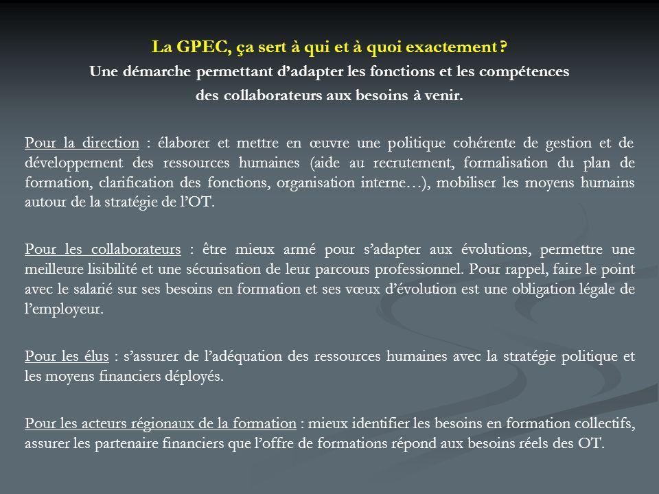 La GPEC, ça sert à qui et à quoi exactement ? Une démarche permettant dadapter les fonctions et les compétences des collaborateurs aux besoins à venir