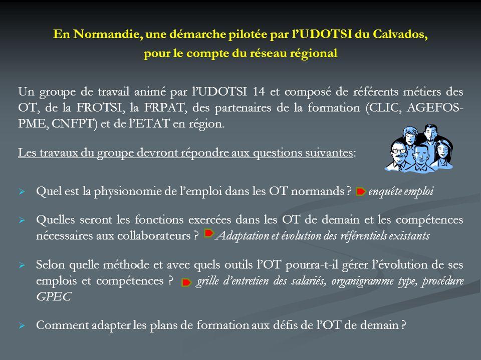 En Normandie, une démarche pilotée par lUDOTSI du Calvados, pour le compte du réseau régional Un groupe de travail animé par lUDOTSI 14 et composé de