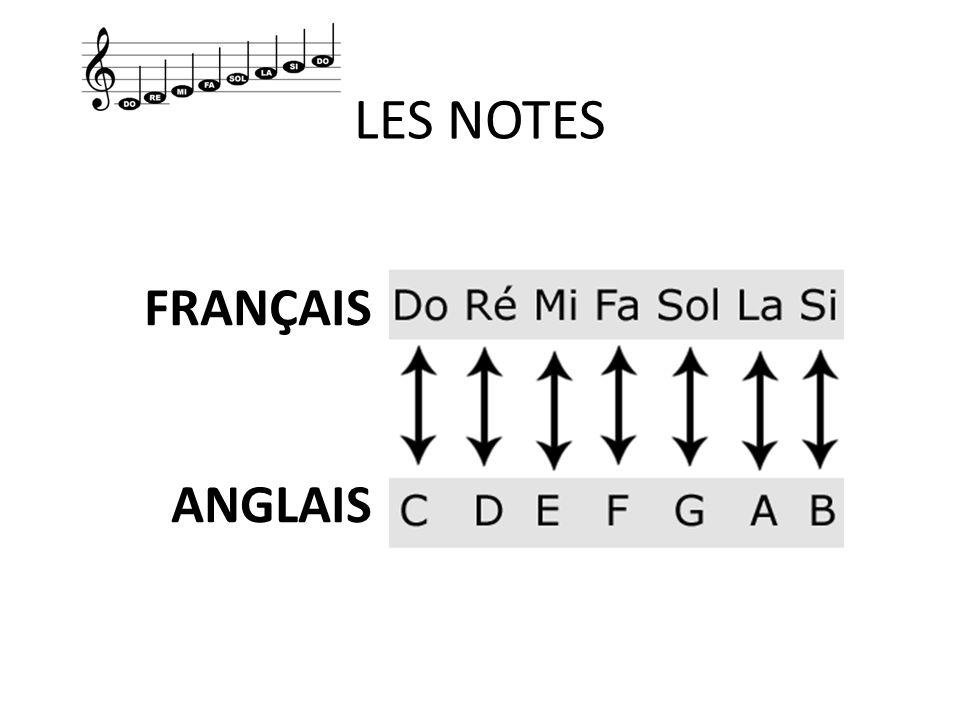 LES NOTES FRANÇAIS ANGLAIS