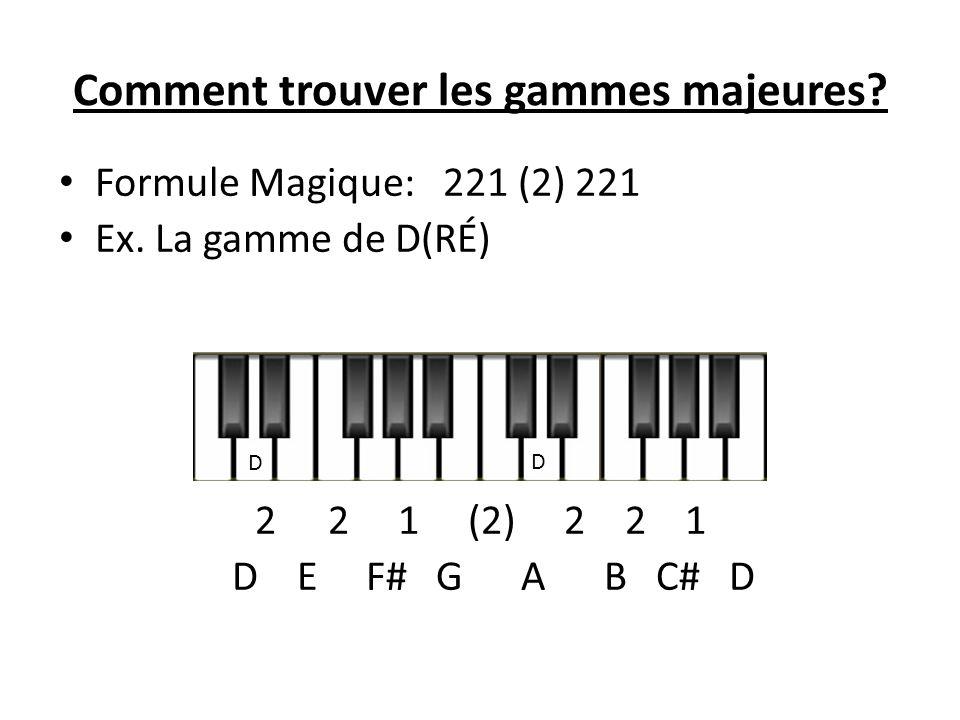 Comment trouver les gammes majeures? Formule Magique:221 (2) 221 Ex. La gamme de D(RÉ) 2 2 1 (2) 2 2 1 D E F# G A B C# D D D