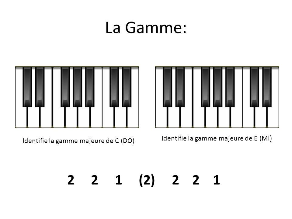 LES ACCORDS MAJEURS (les triades) La triade est un accord constitué de 3 notes, cest laccord de base, le plus utilisé.