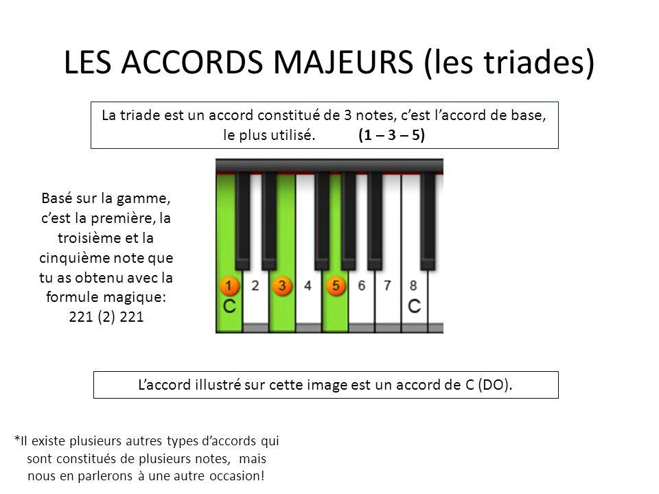LES ACCORDS MAJEURS (les triades) La triade est un accord constitué de 3 notes, cest laccord de base, le plus utilisé. (1 – 3 – 5) Laccord illustré su