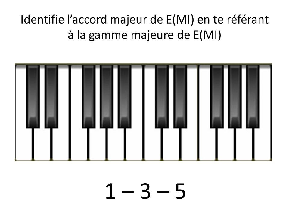 Identifie laccord majeur de E(MI) en te référant à la gamme majeure de E(MI) 1 – 3 – 5