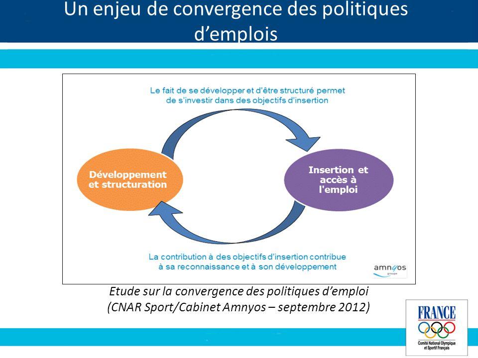 Un enjeu de convergence des politiques demplois Etude sur la convergence des politiques demploi (CNAR Sport/Cabinet Amnyos – septembre 2012)