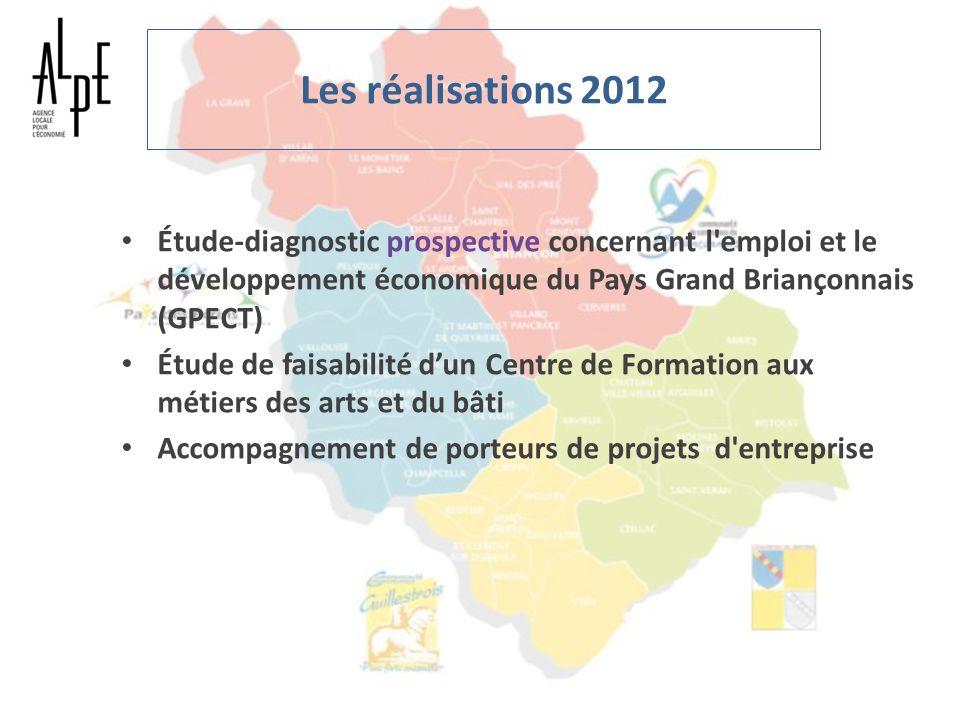 Les réalisations 2012 Étude-diagnostic prospective concernant l'emploi et le développement économique du Pays Grand Briançonnais (GPECT) Étude de fais