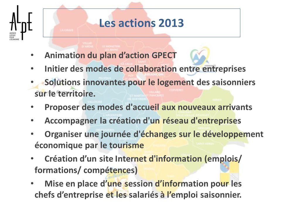 Les actions 2013 Animation du plan daction GPECT Initier des modes de collaboration entre entreprises Solutions innovantes pour le logement des saison