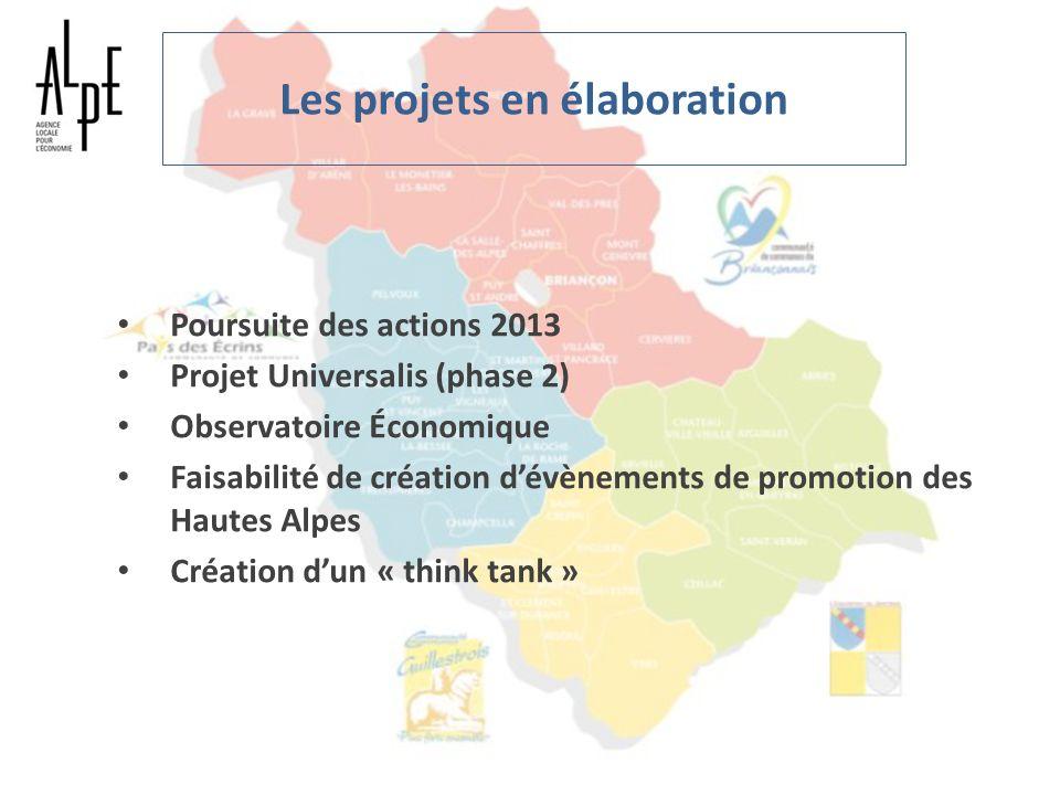 Les projets en élaboration Poursuite des actions 2013 Projet Universalis (phase 2) Observatoire Économique Faisabilité de création dévènements de prom
