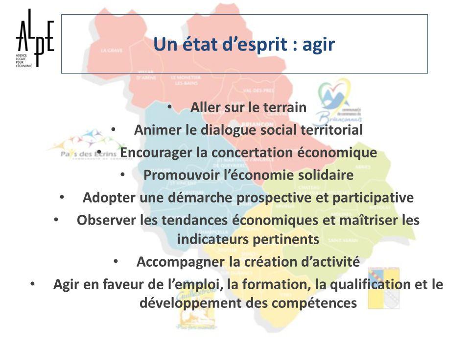 Un état desprit : agir Aller sur le terrain Animer le dialogue social territorial Encourager la concertation économique Promouvoir léconomie solidaire