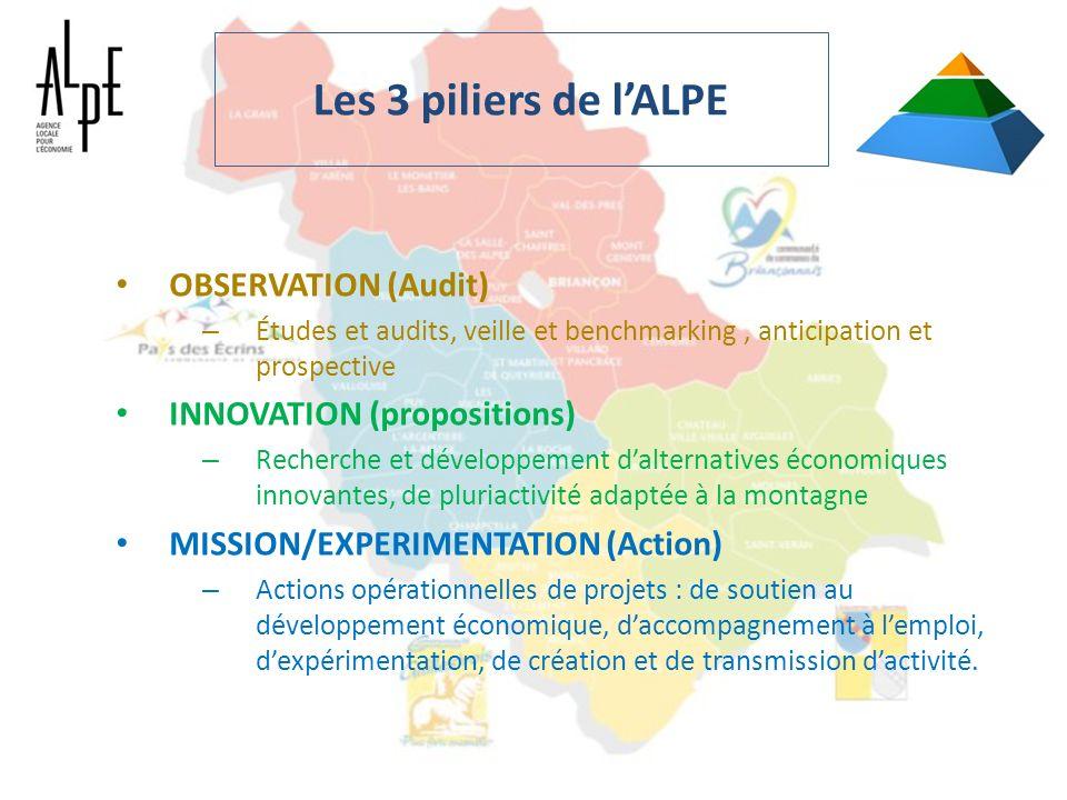 Les 3 piliers de lALPE OBSERVATION (Audit) – Études et audits, veille et benchmarking, anticipation et prospective INNOVATION (propositions) – Recherc
