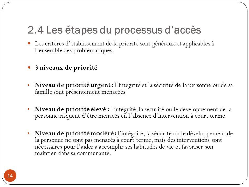2.4 Les étapes du processus daccès Les critères détablissement de la priorité sont généraux et applicables à lensemble des problématiques.