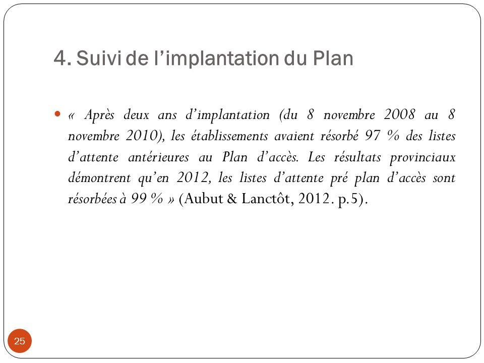 4. Suivi de limplantation du Plan « Après deux ans dimplantation (du 8 novembre 2008 au 8 novembre 2010), les établissements avaient résorbé 97 % des