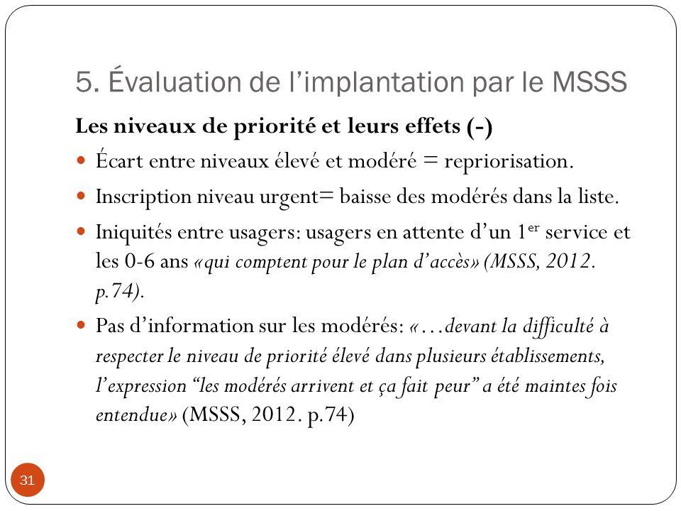 5. Évaluation de limplantation par le MSSS Les niveaux de priorité et leurs effets (-) Écart entre niveaux élevé et modéré = repriorisation. Inscripti
