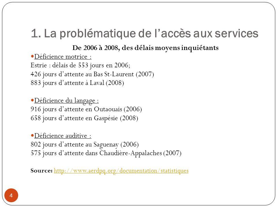 1. La problématique de laccès aux services De 2006 à 2008, des délais moyens inquiétants Déficience motrice : Estrie : délais de 553 jours en 2006; 42