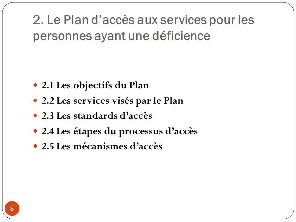 2. Le Plan daccès aux services pour les personnes ayant une déficience 2.1 Les objectifs du Plan 2.2 Les services visés par le Plan 2.3 Les standards