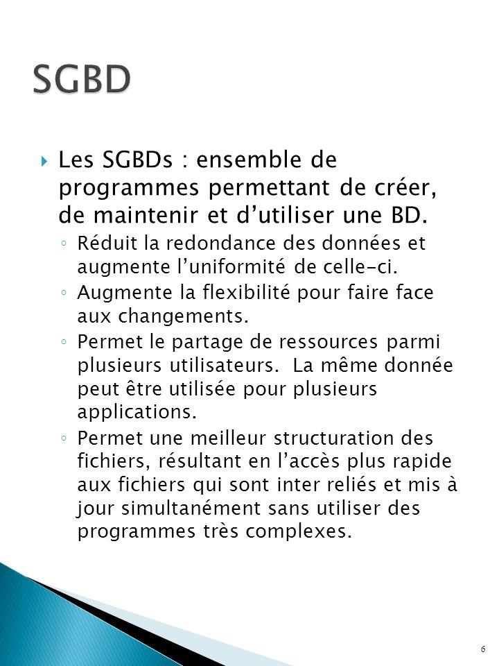 Les SGBDs : ensemble de programmes permettant de créer, de maintenir et dutiliser une BD. Réduit la redondance des données et augmente luniformité de