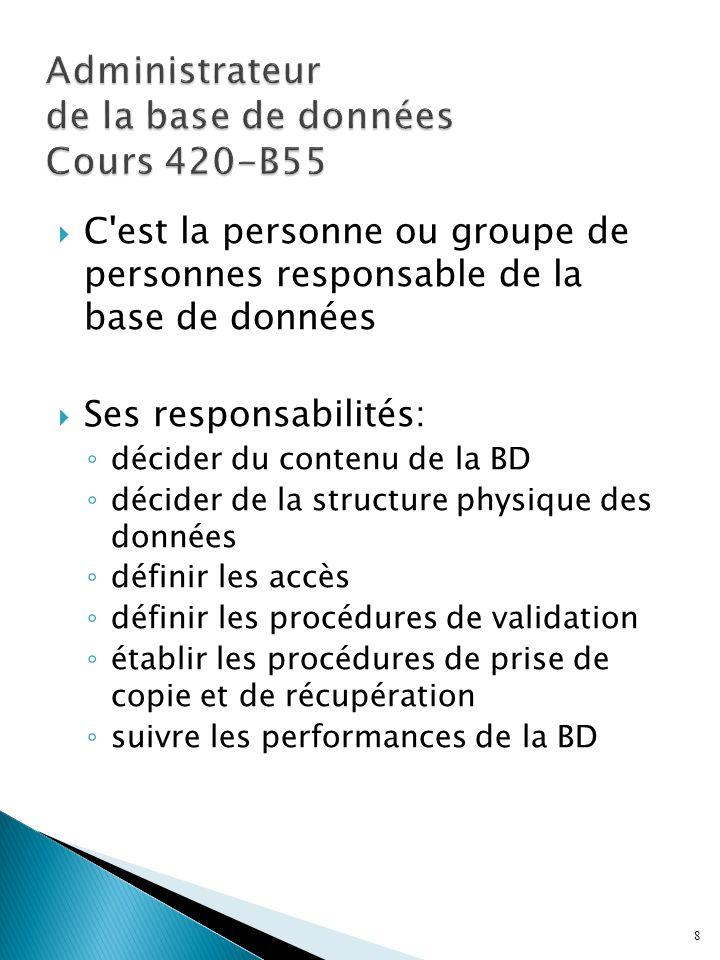 C'est la personne ou groupe de personnes responsable de la base de données Ses responsabilités: décider du contenu de la BD décider de la structure ph