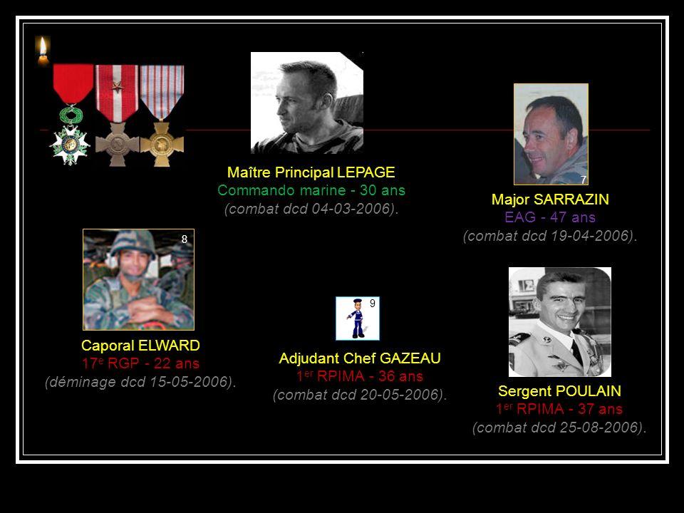 Caporal Chef YAGGI 1 er RPIMA - 20 ans (accident dcd 29-08-2004). Maréchal des Logis Chef KINGUE 3 e RH - 22 ans (accident dcd 21-10-2004). Caporal JE