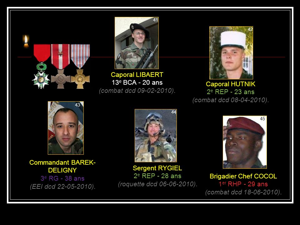 Caporal Chef CHECHULIN 2 e REI - 34 ans (accident dcd 27-09-2009). Sergent DIOP 517 e RT - 40 ans (EEI dcd 13-01-2010). Lieutenant Colonel ROULLIER 1