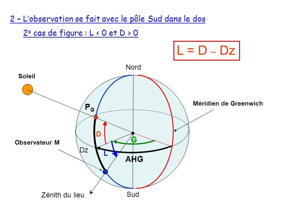 Dz Méridien de Greenwich Observateur M Soleil PGPG G AHG Nord Sud Zénith du lieu D L 2 e cas de figure : L 0 L = D – Dz 2 – Lobservation se fait avec