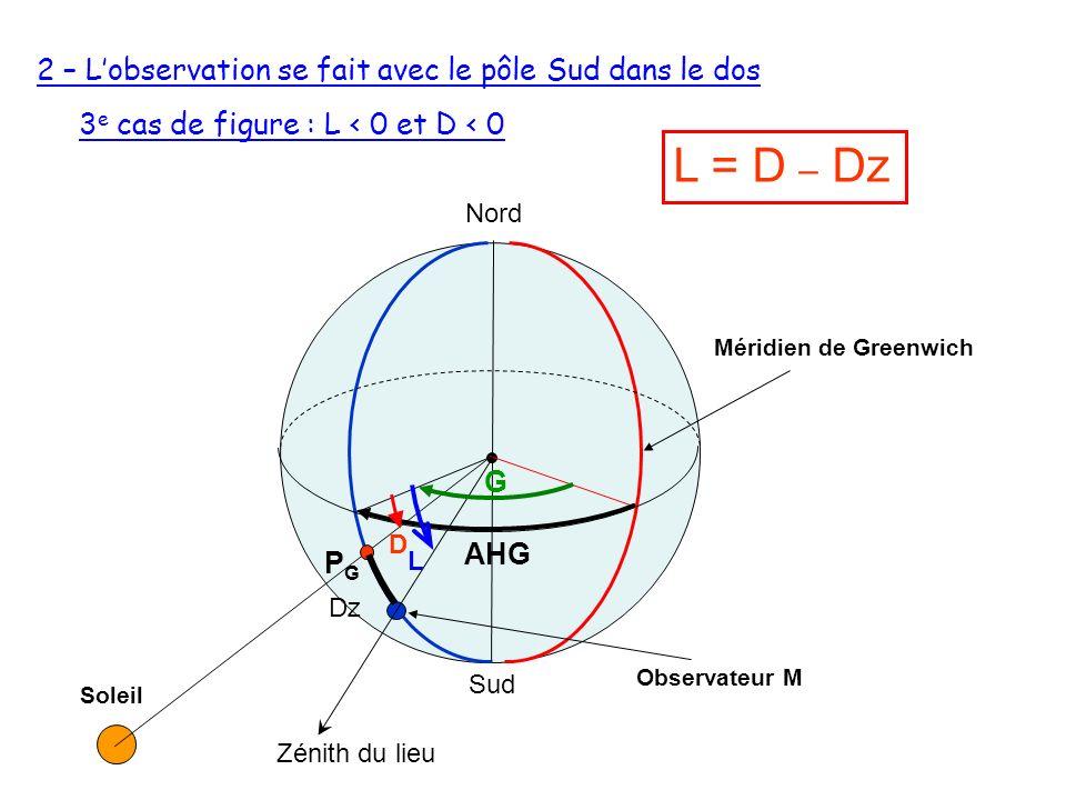 Méridien de Greenwich Observateur M Soleil PGPG G AHG Nord Sud Zénith du lieu Dz D L 3 e cas de figure : L < 0 et D < 0 L = D – Dz 2 – Lobservation se