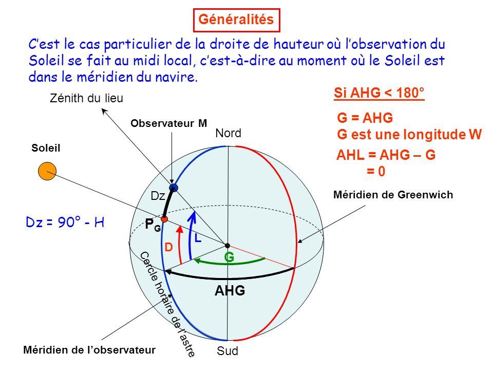 Méridien de Greenwich Observateur M Soleil PGPG Méridien de lobservateur G AHG AHL = AHG – G = 0 Nord Sud Zénith du lieu Dz D Cercle horaire de lastre