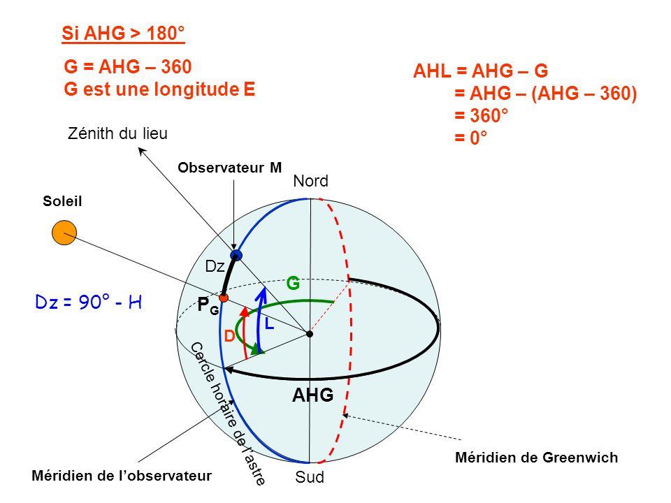 Méridien de Greenwich Observateur M Soleil PGPG Méridien de lobservateur G AHG AHL = AHG – G = AHG – (AHG – 360) = 360° = 0° Nord Sud Zénith du lieu D