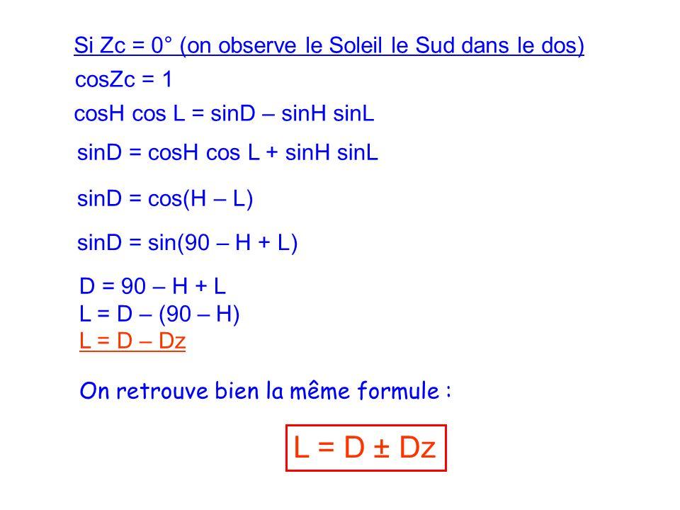 Si Zc = 0° (on observe le Soleil le Sud dans le dos) cosZc = 1 cosH cos L = sinD – sinH sinL sinD = cosH cos L + sinH sinL sinD = cos(H – L) sinD = si