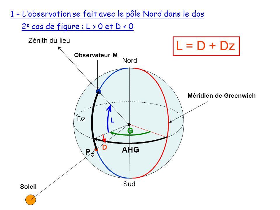Méridien de Greenwich Observateur M Soleil PGPG G AHG Nord Sud Zénith du lieu Dz D L 2 e cas de figure : L > 0 et D < 0 L = D + Dz 1 – Lobservation se