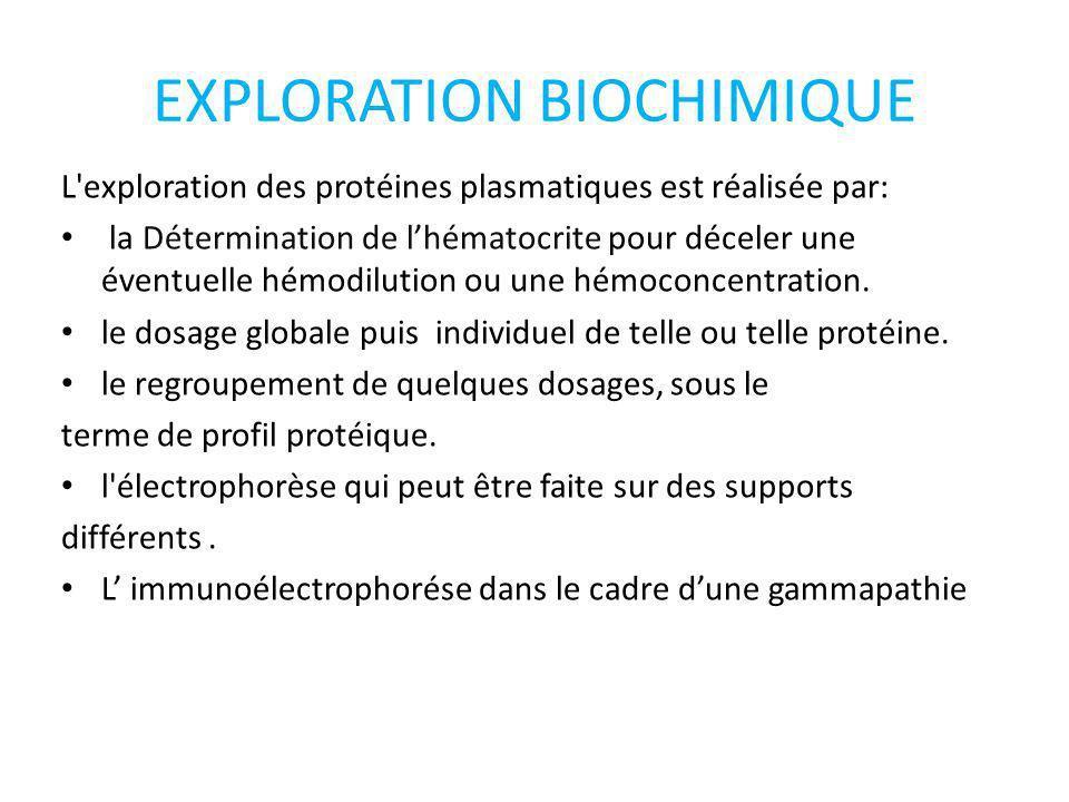 EXPLORATION BIOCHIMIQUE L'exploration des protéines plasmatiques est réalisée par: la Détermination de lhématocrite pour déceler une éventuelle hémodi