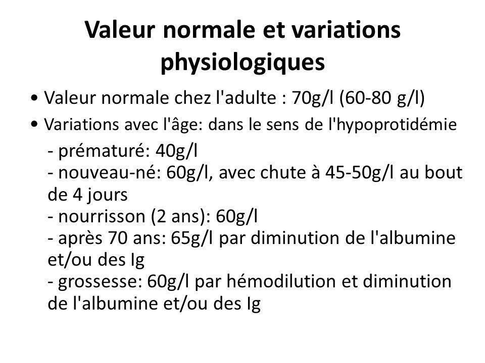 Valeur normale et variations physiologiques Valeur normale chez l adulte : 70g/l (60-80 g/l) Variations avec l âge: dans le sens de l hypoprotidémie - prématuré: 40g/l - nouveau-né: 60g/l, avec chute à 45-50g/l au bout de 4 jours - nourrisson (2 ans): 60g/l - après 70 ans: 65g/l par diminution de l albumine et/ou des Ig - grossesse: 60g/l par hémodilution et diminution de l albumine et/ou des Ig