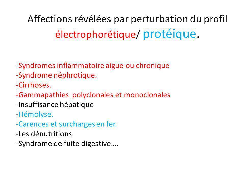 Affections révélées par perturbation du profil électrophorétique/ protéique. -Syndromes inflammatoire aigue ou chronique -Syndrome néphrotique. -Cirrh