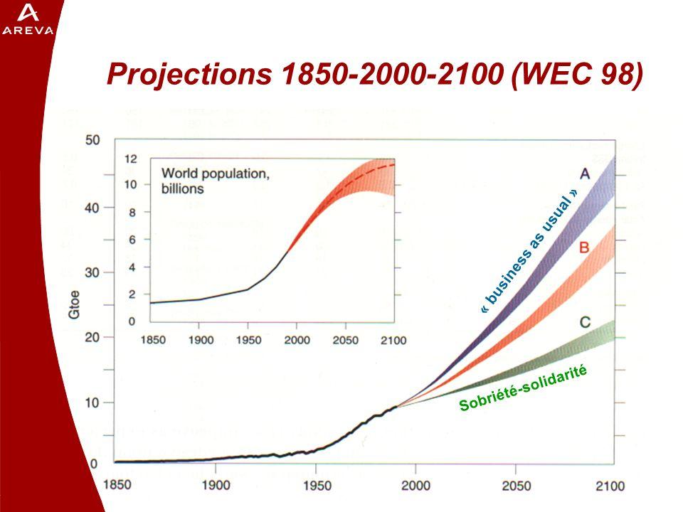 - B. Barré Cinquantenaire GA décembre 2005 4 Projections 1850-2000-2100 (WEC 98) « business as usual » Sobriété-solidarité