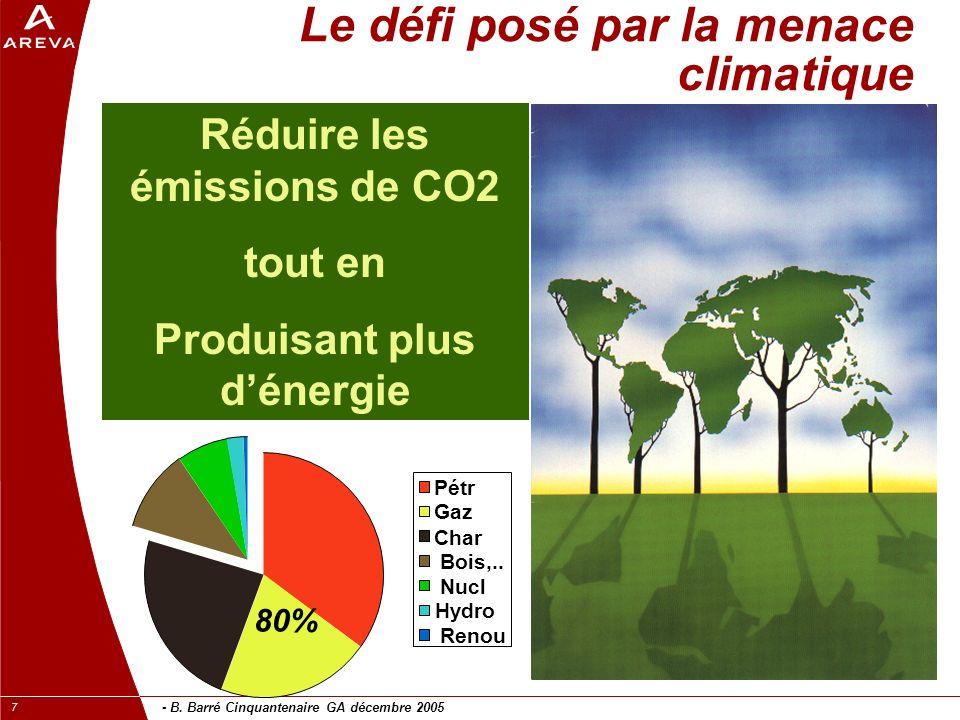 - B. Barré Cinquantenaire GA décembre 2005 7 Réduire les émissions de CO2 tout en Produisant plus dénergie Le défi posé par la menace climatique Pétr
