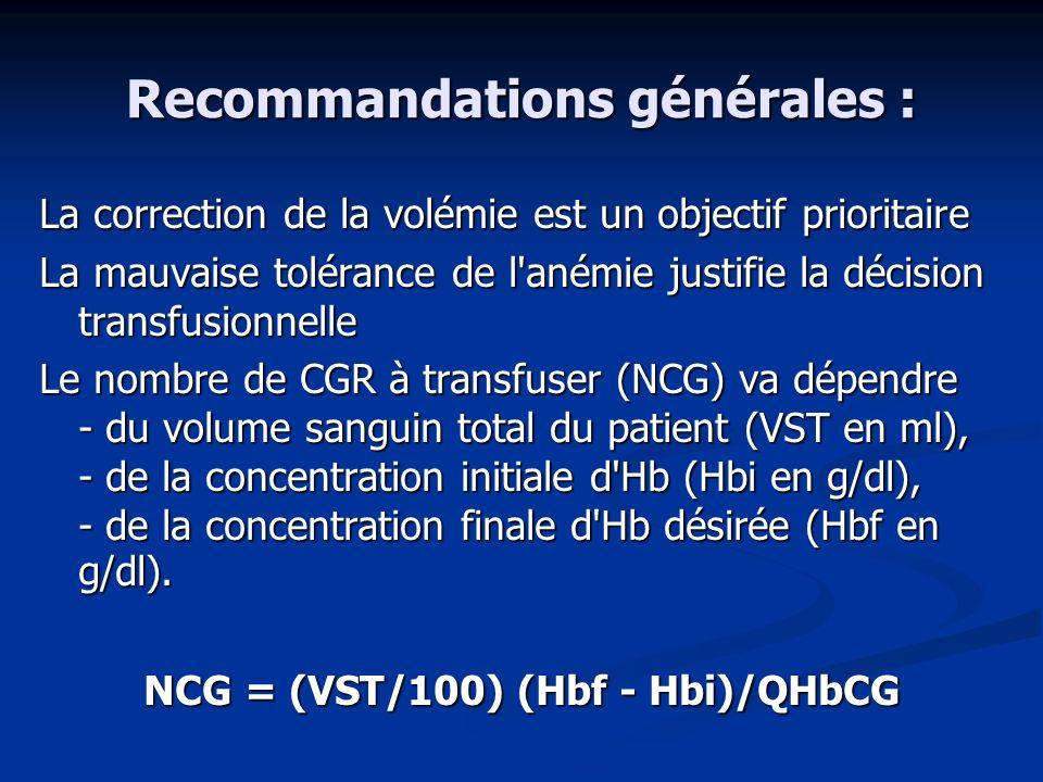 Recommandations générales : La correction de la volémie est un objectif prioritaire La mauvaise tolérance de l'anémie justifie la décision transfusion