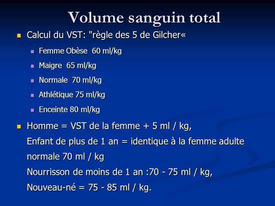 Volume sanguin total Calcul du VST: