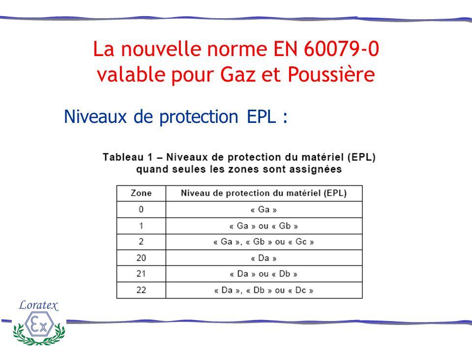 Niveaux de protection EPL : La nouvelle norme EN 60079-0 valable pour Gaz et Poussière