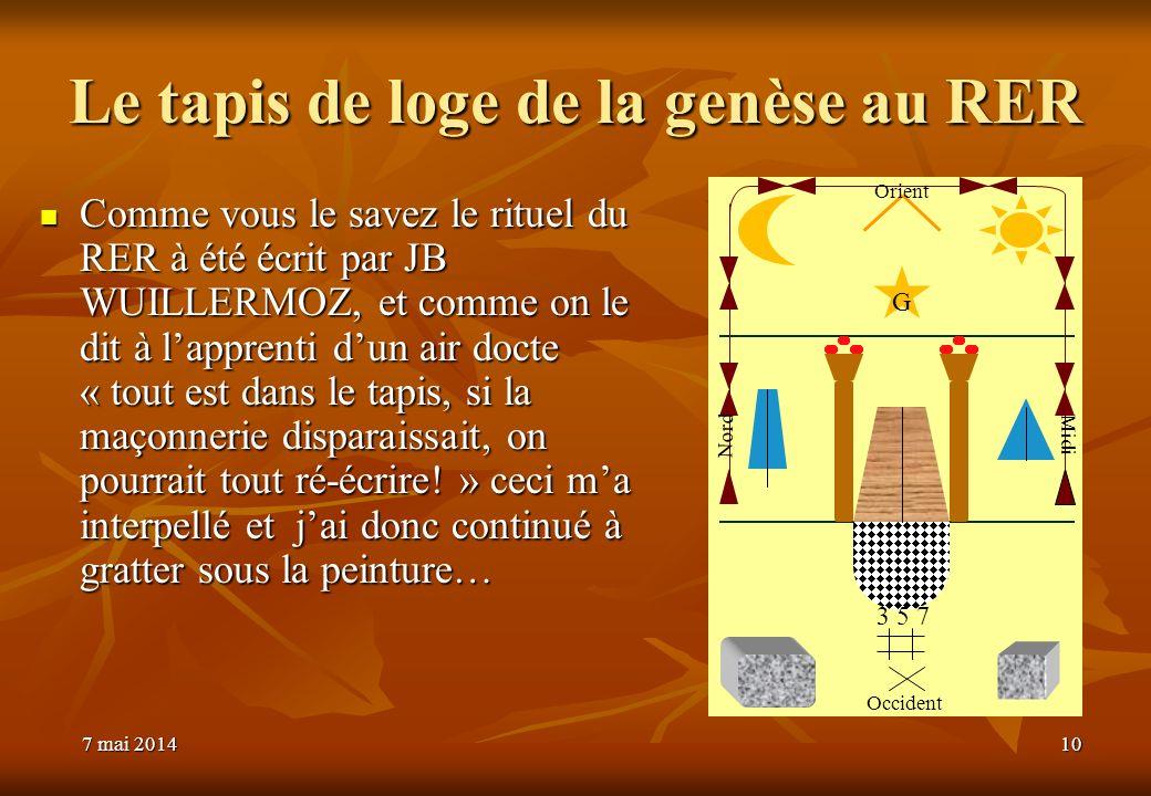 7 mai 20147 mai 20147 mai 201410 Comme vous le savez le rituel du RER à été écrit par JB WUILLERMOZ, et comme on le dit à lapprenti dun air docte « to
