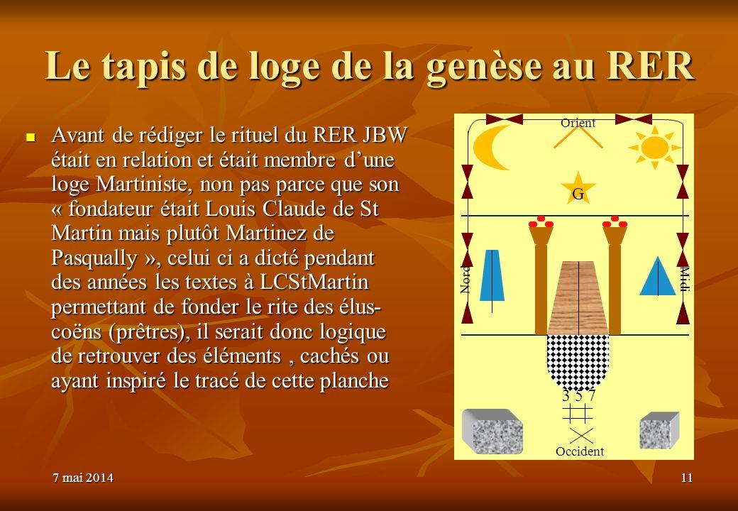 7 mai 20147 mai 20147 mai 201411 Avant de rédiger le rituel du RER JBW était en relation et était membre dune loge Martiniste, non pas parce que son «
