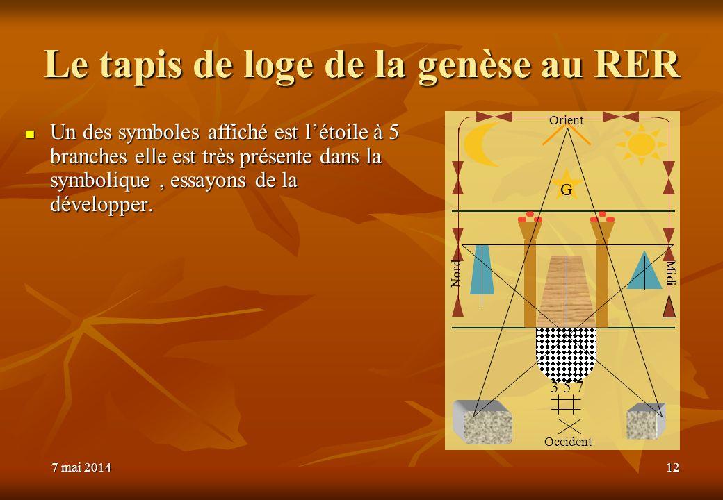 7 mai 20147 mai 20147 mai 201412 Un des symboles affiché est létoile à 5 branches elle est très présente dans la symbolique, essayons de la développer
