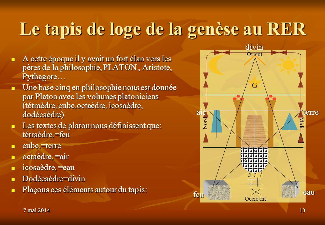 7 mai 20147 mai 20147 mai 201413 A cette époque il y avait un fort élan vers les pères de la philosophie, PLATON, Aristote, Pythagore… A cette époque