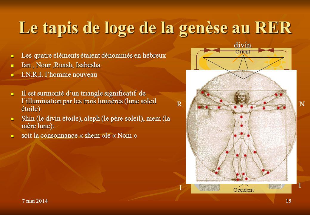 7 mai 20147 mai 20147 mai 201415 Les quatre éléments étaient dénommés en hébreux Les quatre éléments étaient dénommés en hébreux Ian, Nour,Ruash, Isab
