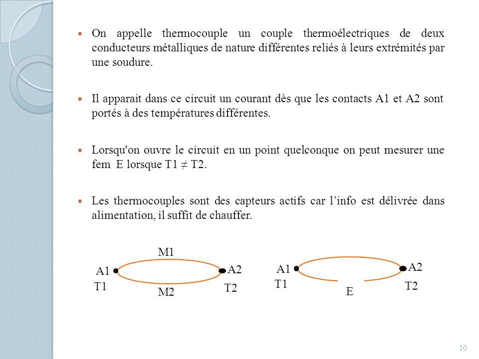 On appelle thermocouple un couple thermoélectriques de deux conducteurs métalliques de nature différentes reliés à leurs extrémités par une soudure. I