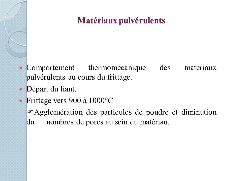 Matériaux pulvérulents Comportement thermomécanique des matériaux pulvérulents au cours du frittage. Départ du liant. Frittage vers 900 à 1000°C Agglo