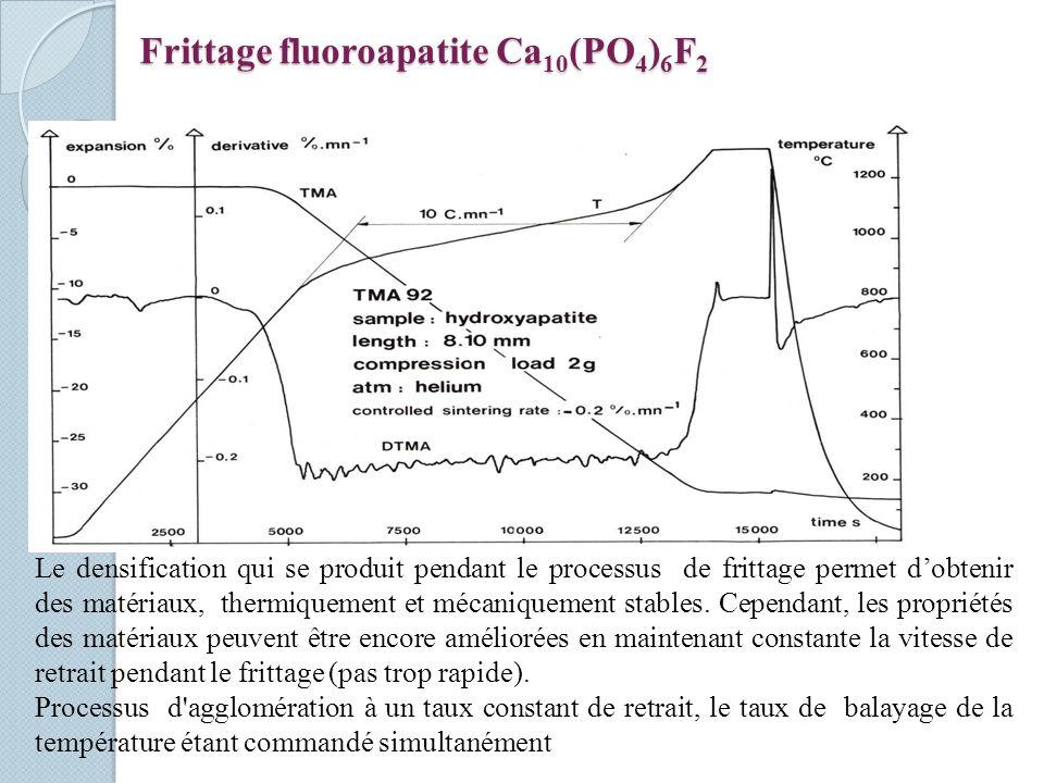 Frittage fluoroapatite Ca 10 (PO 4 ) 6 F 2 Le densification qui se produit pendant le processus de frittage permet dobtenir des matériaux, thermiquement et mécaniquement stables.