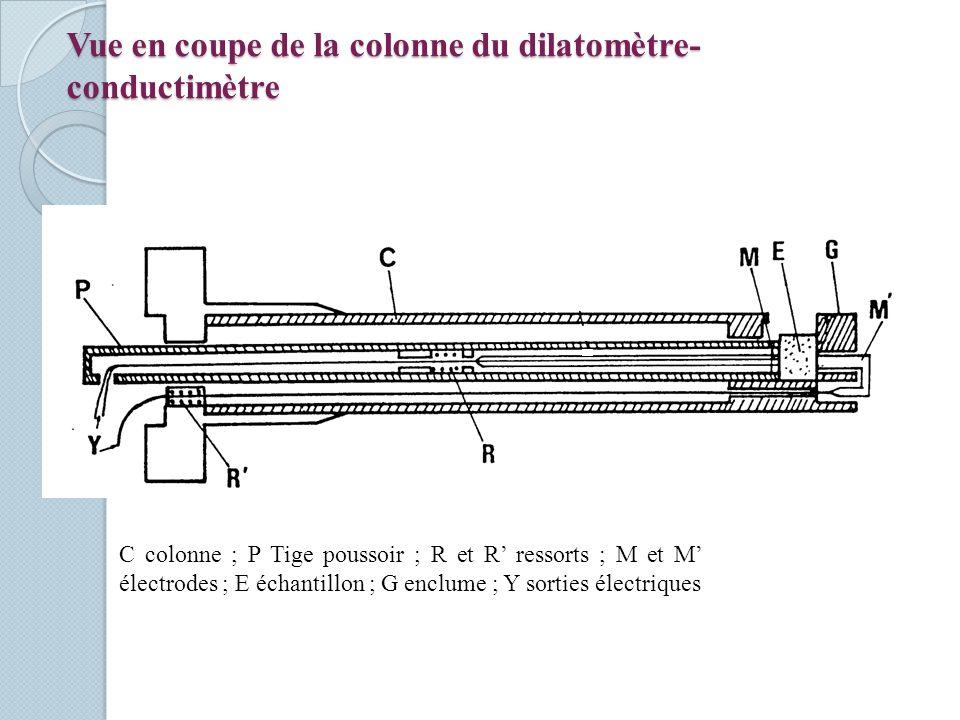 Vue en coupe de la colonne du dilatomètre- conductimètre C colonne ; P Tige poussoir ; R et R ressorts ; M et M électrodes ; E échantillon ; G enclume