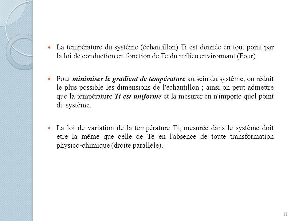 La température du système (échantillon) Ti est donnée en tout point par la loi de conduction en fonction de Te du milieu environnant (Four). Pour mini