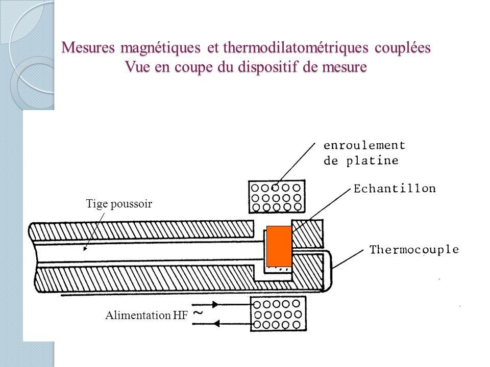 Mesures magnétiques et thermodilatométriques couplées Vue en coupe du dispositif de mesure Alimentation HF Tige poussoir